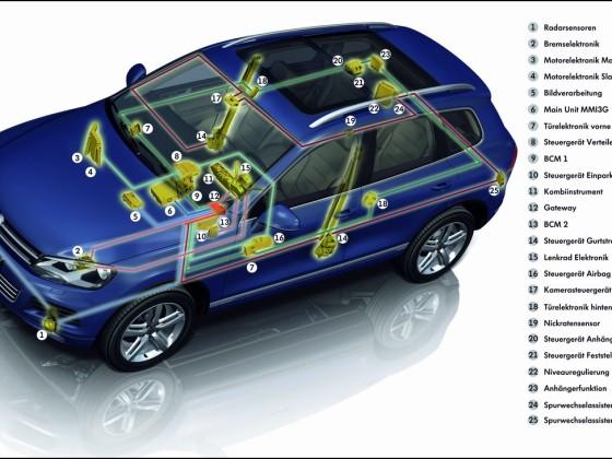 Elektronik: Bauteile